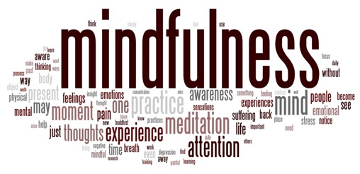 John m talmadge md thoughts and reflections image of words related to mindfulness publicscrutiny Images
